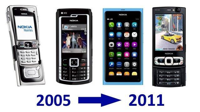 Nokia N Series Geschichte
